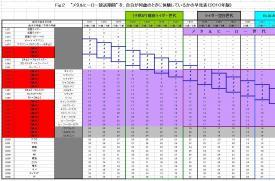 メタルヒーロー放送期間早見表_2010_1