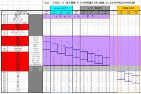 メタルヒーロー放送期間早見表_2010_2