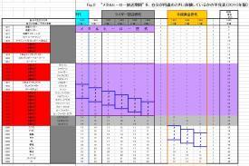 メタルヒーロー放送期間早見表_2010_3