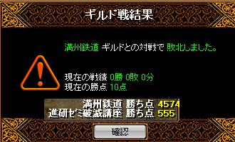 満州鉄道GV結果