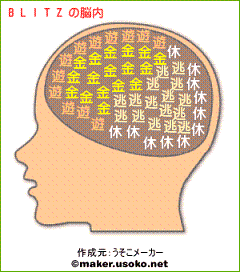 脳内BLITZ