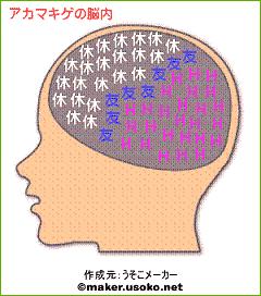 脳内マキゲ