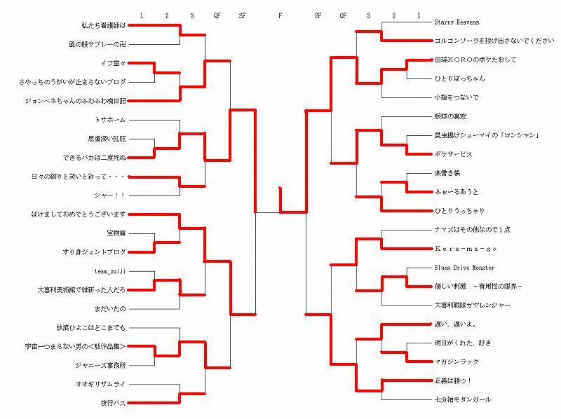 s-maku2011-kt-toptop.jpg