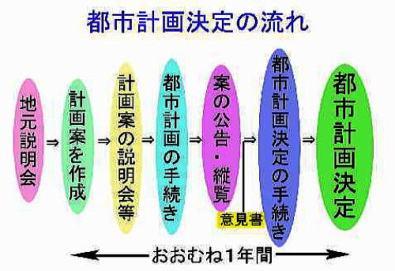 toketsu_flow2.jpg
