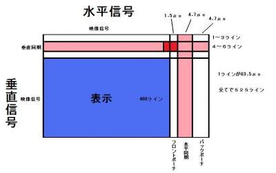 NTSC.jpg