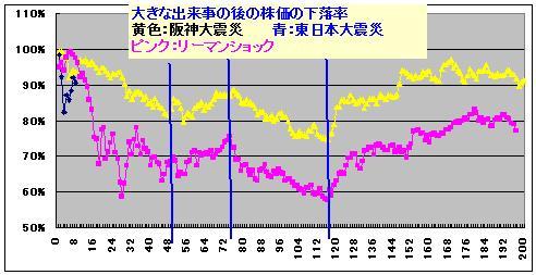 日経平均の転換日2