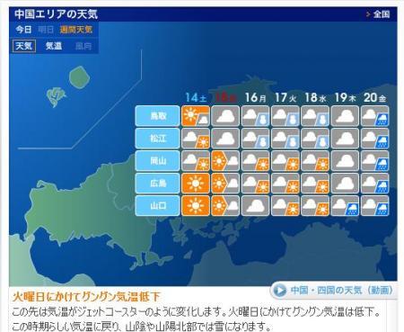 今後の天気