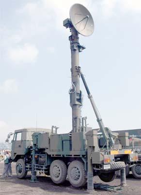 FFOS無線操縦装置