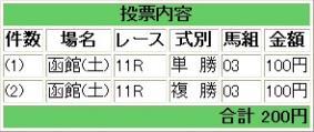 20110716メジロスプレンダー