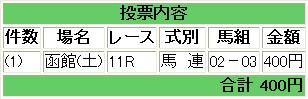 20110716マリアンとスプレンダー