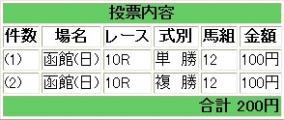 110731メジロスプレンダー