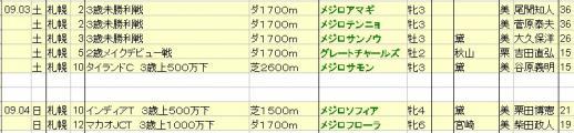 2011090304(想定)