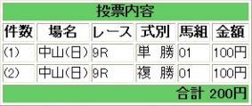 20110911メジロスプレンダー
