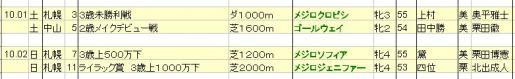 2011100102出走予定