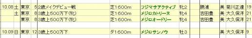201110080910想定
