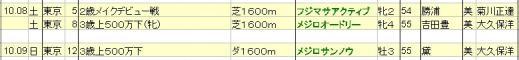 2011080910出走予定