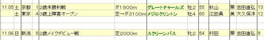 2011110506 JRA発表