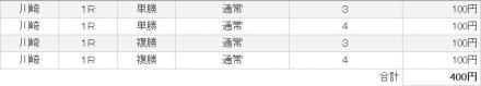 20111110 川崎競馬1R 3グランディオーソ&4テンションコード
