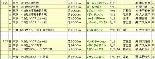 2011112627想定