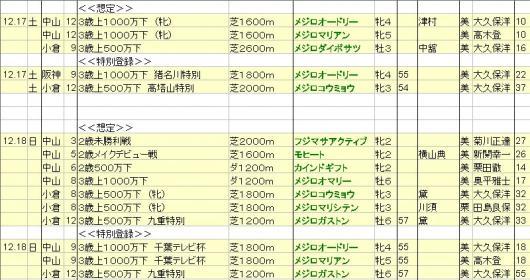 2011121718 想定