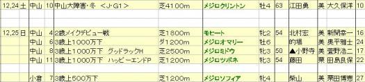 2011122425想定