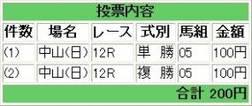 20120115メジロコウミョウ
