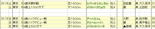 2012021819想定