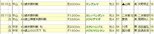 2012031011JRA発表