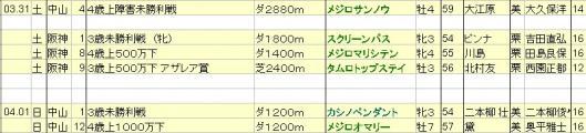 201203310401 JRA