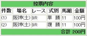 20120331タムロトップステイ