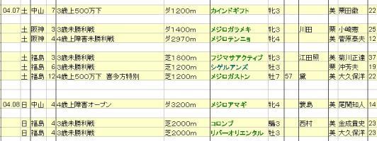 2012040708想定