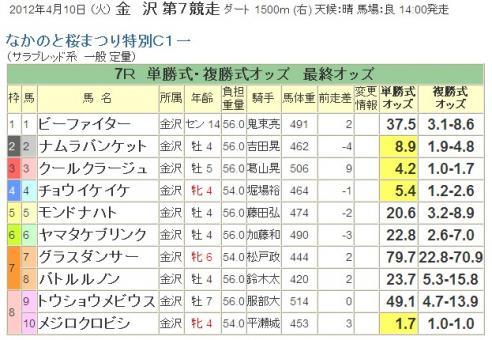20120410金沢競馬8枠10番メジロクロビシ