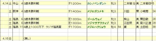 2012041415想定