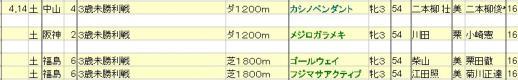 2012041415JRA発表