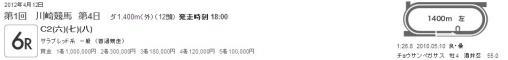 20120412川崎競馬6R
