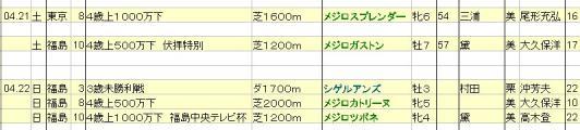 2012042122想定