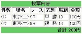 20120421メジロスプレンダー