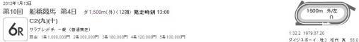 20120113船橋競馬 6R