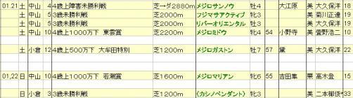 2012012122想定
