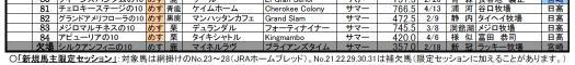 2012JRAブリーズアップセール No,83メジロマルチネス2010