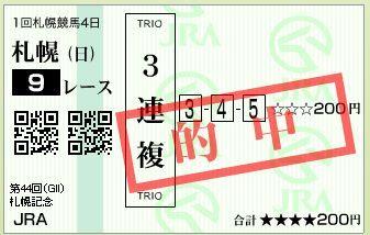 08札幌記念