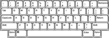 firstkeyboard-060630.jpg