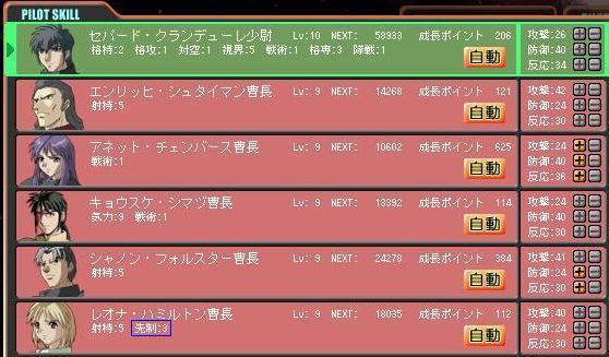 ノアジ1クール7日目 ステータス画面