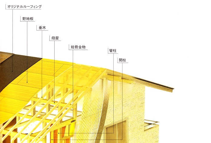 パース図 屋根1