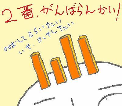 s-100627gurafu.jpg