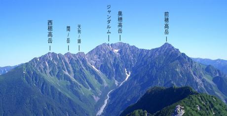 hotakanoyamanami_convert_20080818232443.jpg