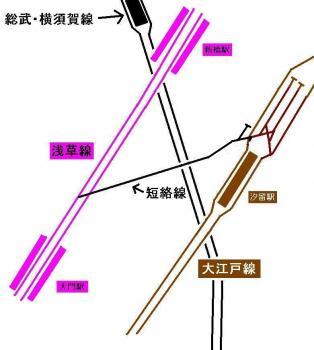 汐留 短絡線