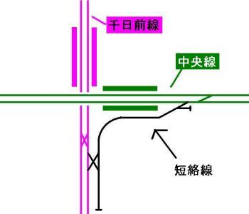 阿波座 短絡線