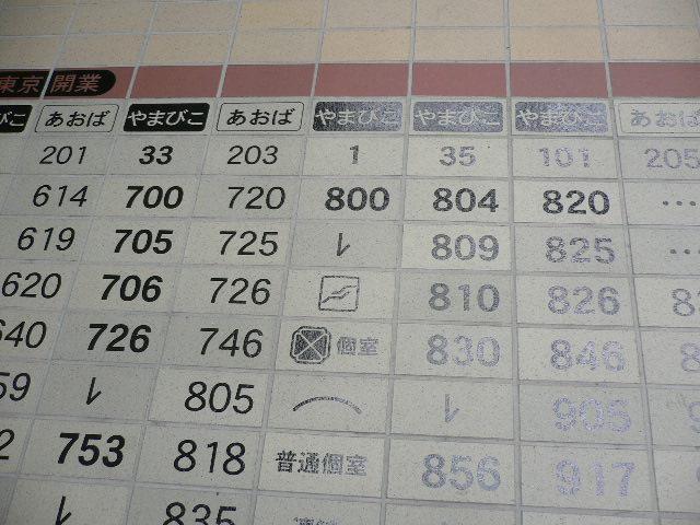 開業当時の時刻表