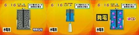 mezamashi061102-07.jpg